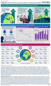 schroders-economic-infographic-eses-september2020_page-0001